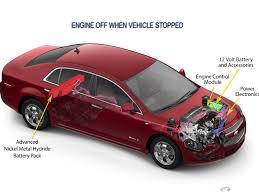 2008 chevrolet malibu hybrid partsopen