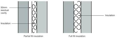 Standard Interior Wall Thickness Cavity Wall Designing Buildings Wiki