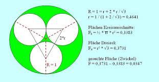fläche kreis zwischenraum kreisen mathe kreis