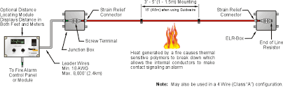 thermocable linear heat detection lhd addressable