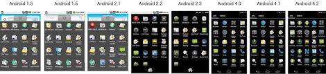 version of for android android version history from the start