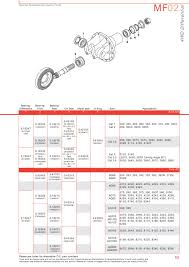 massey ferguson front axle page 65 sparex parts lists