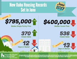 record sale price oahu median sales price hits record high hawaii estate