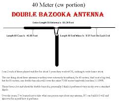 40 meters to feet antenna