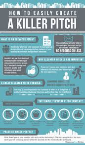 elevator pitch template infographic business pinterest pitch