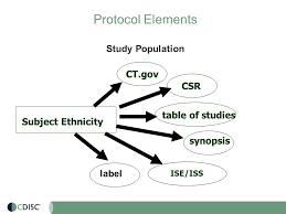 cdisc protocol representation model structuring the content ppt