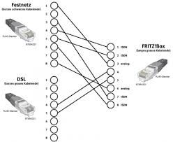 pin assignment of cables and ports fritz box 7390 avm