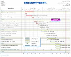 Tracking Project Costs Template Excel Free Project Management Templates For Construction Aec Software