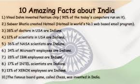facts about india gk 2016 current affairs