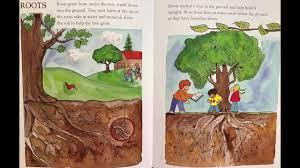 tell me tree