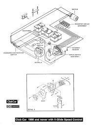 electric club car wiring diagrams simple golf cart diagram
