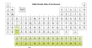 Periodic Table With Key 4 New Elements Will Be Added To The Periodic Table Here U0027s What It