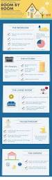 How To Keep House Clean House Cleaning Checklist Template How To Organize Your Room In Cute