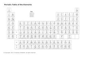 Astatine Periodic Table Periodic Table Of Elements U2014 Science Learning Hub