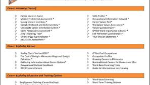 horrifying resume template microsoft word 2003 tags resume