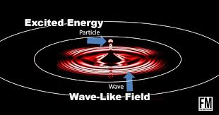 Is Light Energy Light Is Both A Particle And A Wave Fact Or Myth