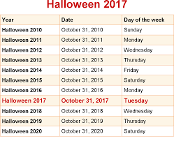 halloween holiday 2017 date halloween history halloween celebration