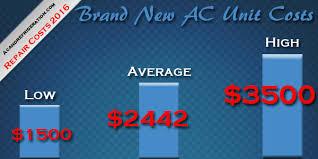 Comfort Maker Ac 2017 Air Conditioner Repair Costs Average Ac Repair Prices 2016