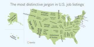 All Fifty States It U0027s Not A U0027win Win Outcome U0027 Let U0027s U0027close The Loop U0027 On The Most