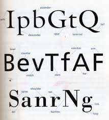 paul shaw letter design the nomenclature of letter forms a