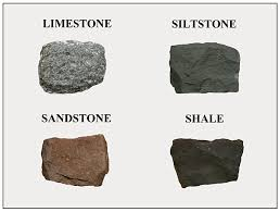 types of rocks physical systems of the environment g107
