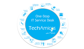 service desk it service desk techamicos