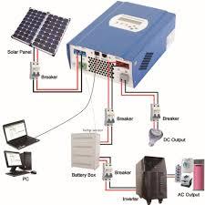 solar panel regulator wiring diagram saleexpert me