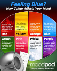 how does color affect mood feeling blue how colour affects your mood colors pinterest