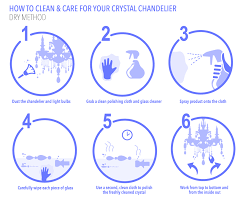 Chandelier Spray Cleaner How To Clean Care For Your Chandelier We Got Lites