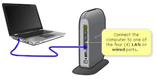 how to setup and configure your wireless router with ip official belkin support site configuring your belkin wireless
