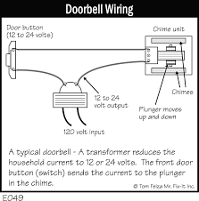 beautiful doorbell wiring diagrams contemporary images for image