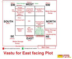 best feng shui floor plan vastu for east facing plot vasthu pinterest house smallest