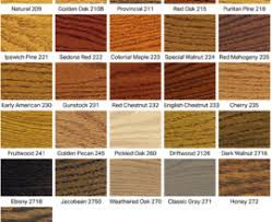 Laminate Flooring Ratings Laminate Flooring Brands Houses Flooring Picture Ideas Hardwood