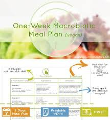 35 best macrobiotic diet images on pinterest macrobiotic diet
