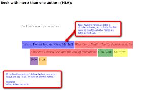 apa format citation book diagrams for mla apa citations