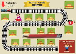 Setting Smart Goals Worksheet Resources Arnie Lightning