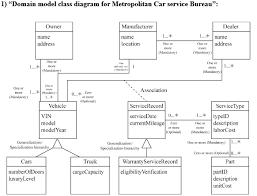 service bureau solved metropolitan car service bureaumetropolitan car service