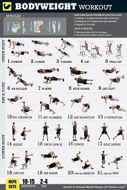 weight loss workout plan for men at home mens workout plans at home workout everydayentropy com