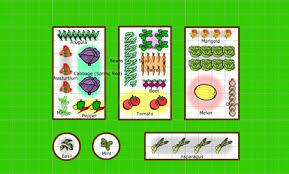 Fruit And Vegetable Garden Layout Bring Garden Planning Into Your Garden With Gardening App Grow