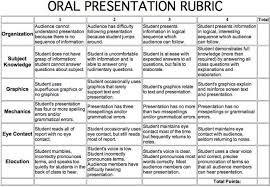 Oral Research Project Rubric Middle School Science Romeo And Juliet Powerpoint Template