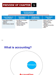 download intermediate financial accounting chapter 15 solutions