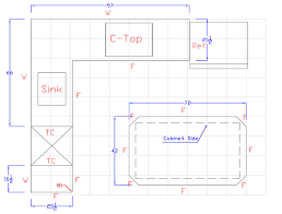 how to measure for an island countertop how to measure kitchen countertops for granite laptrinhx
