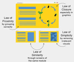 visual layout meaning elements of visual design composition and layout