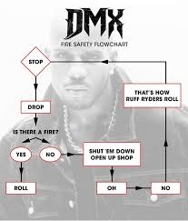 Dmx Meme - dmx fire safety chart meme guy