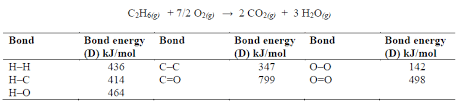 Bond Energies Table Given The Table Of Bond Energies Below Calculate Chegg Com