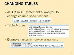 Alter Table Change Column Name Chapter 6 Introduction To Sql Ppt