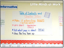2nd grade writing paper a closer look at writer s workshop little minds at work