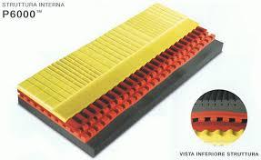 materasso memory pirelli vendita materassi pirelli verona sonnid or a san floriano vr