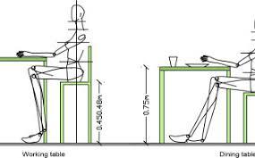Standard Archives Island Kitchen - Standard kitchen table height