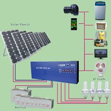 Home Solar Power System Design Home Design Ideas - Solar powered home designs